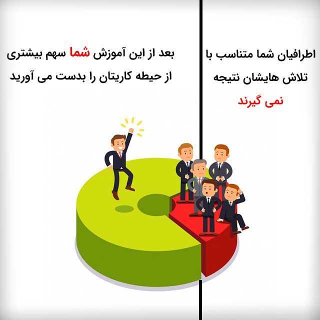 چگونه موفق شویم؟